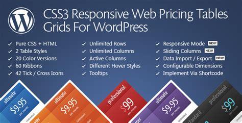 zedity tutorial wordpress 30 must have wordpress plugins to use on 2014 15