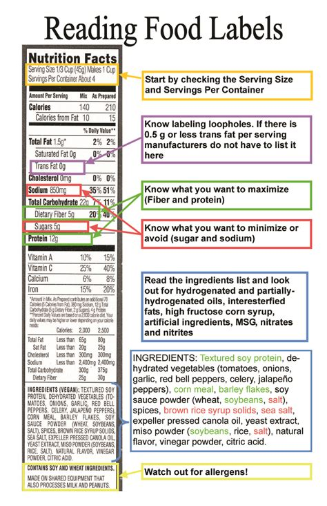 Food Label Worksheet by Reading Food Labels For Alzheimer S Diet The Ad Plan