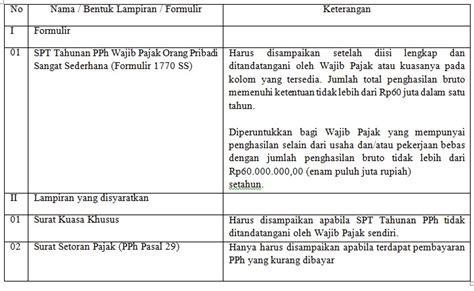 format lop pelaporan spt prioritymix blog