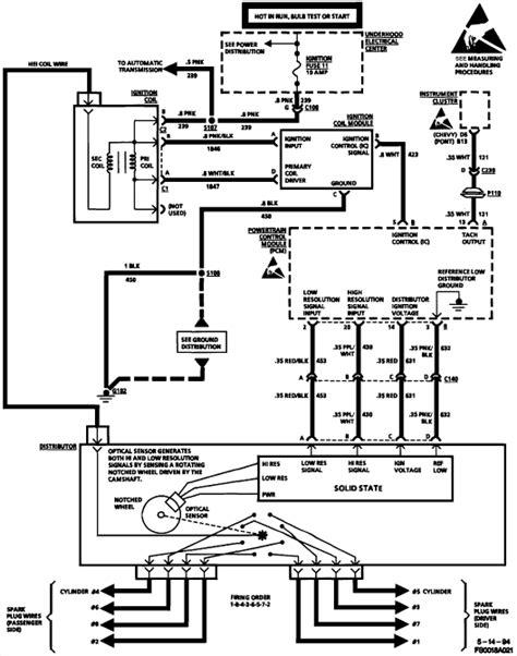 optispark wiring harness 24 wiring diagram images