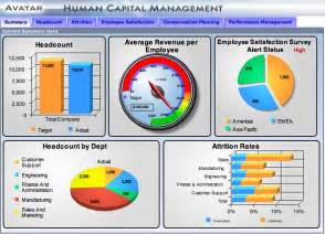 corda centerview dashboard
