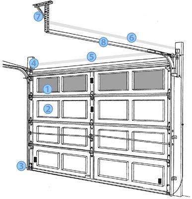 Commercial Garage Door Parts Best 20 Garage Doors Parts Ideas On Diy Garage Storage Garage Organization And