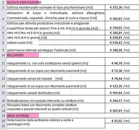 Computo Metrico Per Ristrutturazione Appartamento by Contratto Di Incarico Architetti Ingegneri Federazione
