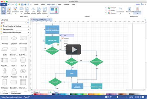 Vorlage Word Flussdiagramm Flussdiagramm Software Programm F 252 R Flussdiagramm