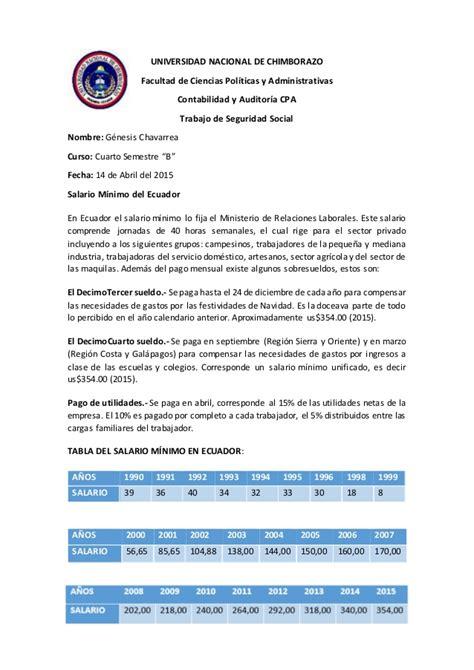 sueldo minimo ecuador 2106 evolucion del salario m 237 nimo unificado del ecuador