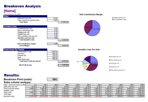 even analysis excel template even analysis template excel templates excel