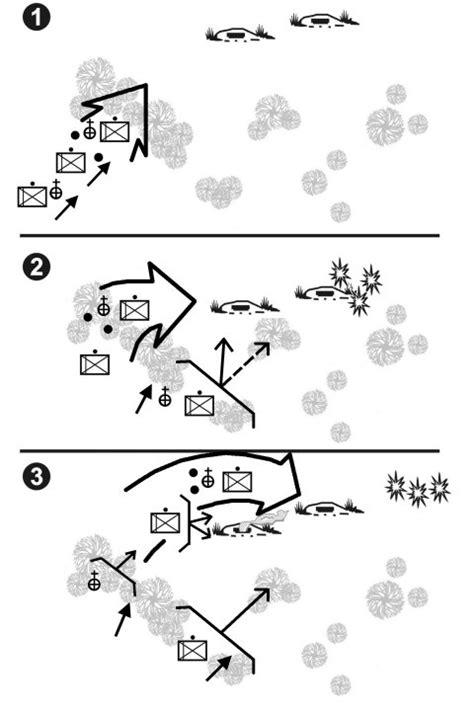 Six Section Battle Drills by Fm3 21 9 Appendix E