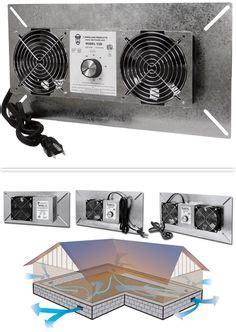 do crawl space ventilation fans work how a basement exhaust fan works exhaust your basement