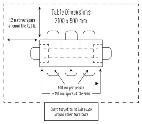 Dining Room Table Size For 8 Dining Table