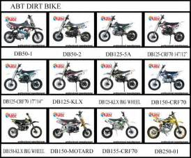 Dirt Bike Tire Size Guide 125cc Dirt Bike Crf70 Plastic Sdg Frame View Dirt Bike