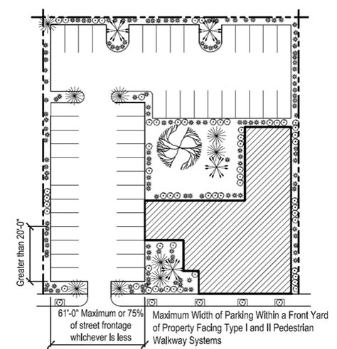 parking garage design layouts dimensions bing images parking garage layout dimensions pilotproject org