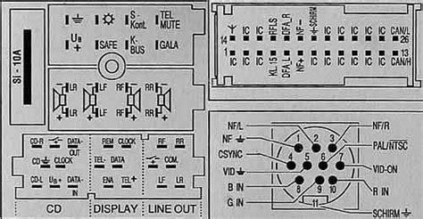 Распиновка разъемов автомагнитол Радио для всех