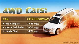 wheel drive cars list