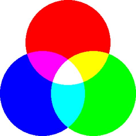 rgb to paint color ideas how to get amazing color from photos in photoshop gimp and paint net