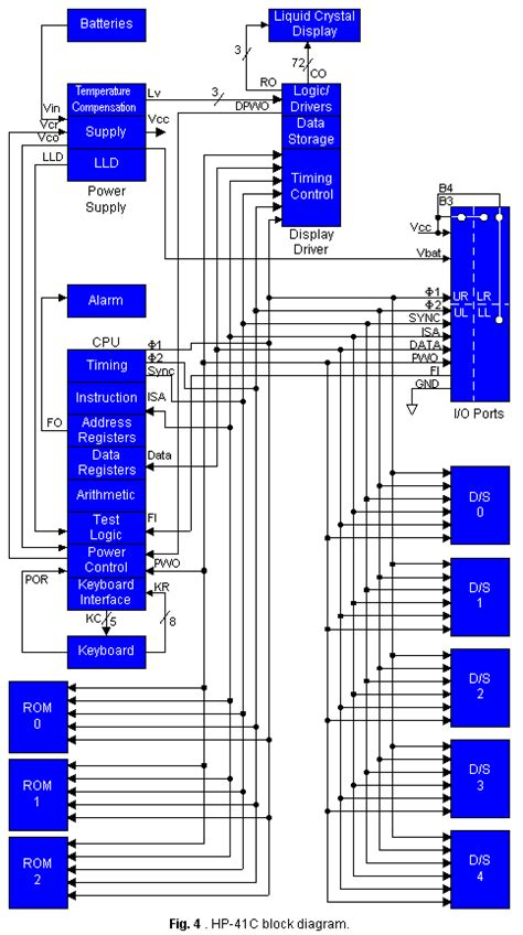 diagram calculator logic diagram calculator the wiring diagram readingrat net
