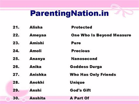 born meaning hindi 8 best images about mesh rashi baby girl names with