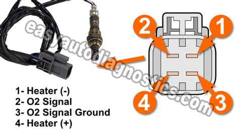 o2 sensor wiring diagram 2000 nissan quest sensor