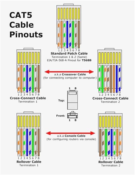 rj45 ethernet cable wiring diagram wiring diagram with