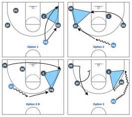 Floor Plan Creator App basketball solution conceptdraw com