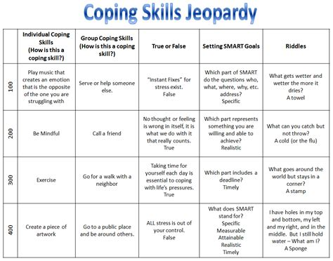 therapy ideas recreation therapy ideas coping skills jeopardy