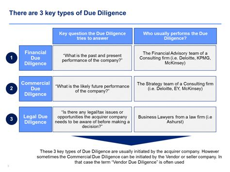 now a commercial due diligence template