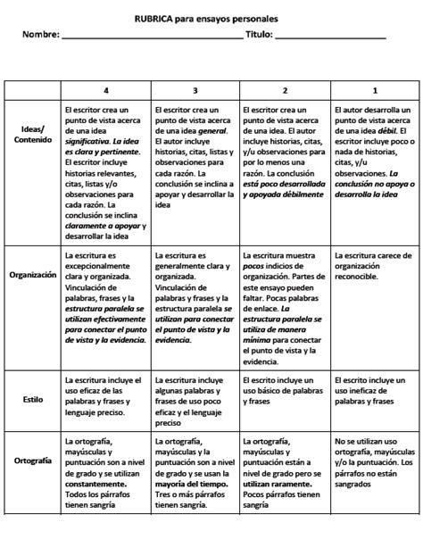 In Class Essay Rubric by Rubrica Para Calificar Ensayos Personales Rubric To Assess Personal Essays Realistic Fiction