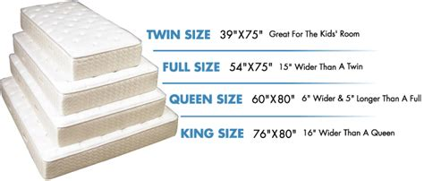 Different Size Mattresses by Awesome Different Size Mattresses Mattress Bedding