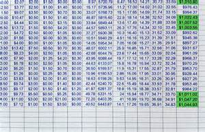spreadsheets berkeley advanced media institute