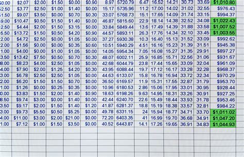 Numbers Spreadsheet by Spreadsheets Berkeley Advanced Media Institute