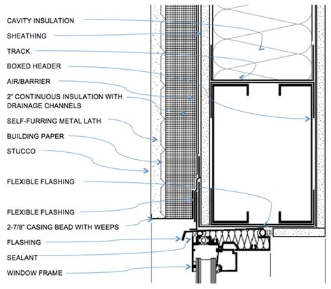 Insulating Door Curtain by Exterior System Details Stucco Awci Technology Center