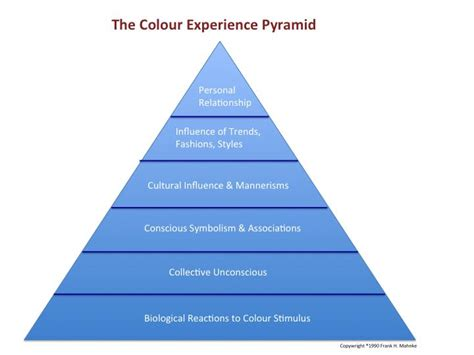 color pyramid what color is a pyramid pictures to pin on