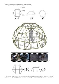 sewing pattern for dome   geodesic domes in 2018