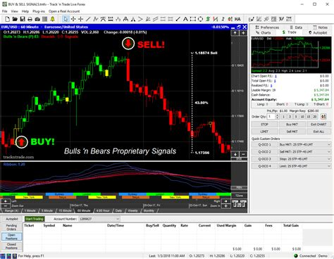 Auto Forex Trader by Forex Trading Software With Automatic Buy