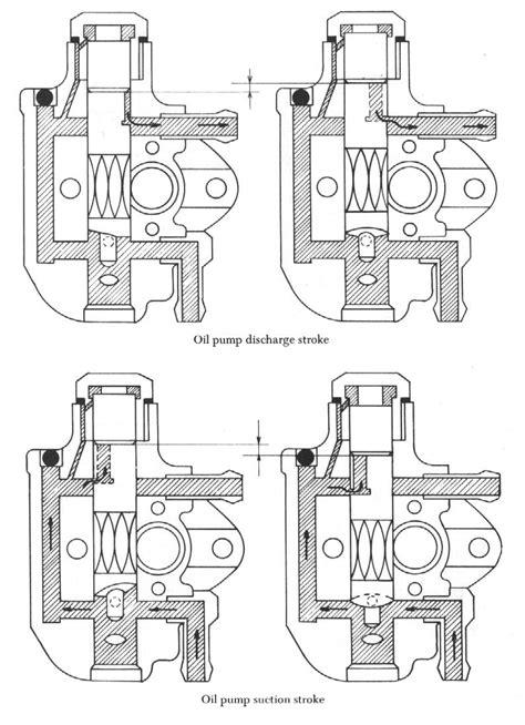 yamaha jt1 wiring diagram wiring diagram not center