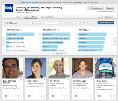 Rady Mba Network by Rady Careers Top 5 Linkedin Tips For Mba Students And