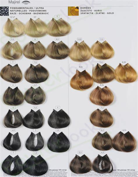 Cat Rambut Metallic alfaparf hair color chart best hair color 2017
