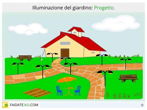 impianto elettrico in giardino illuminazione da giardino per esterno ed impianto