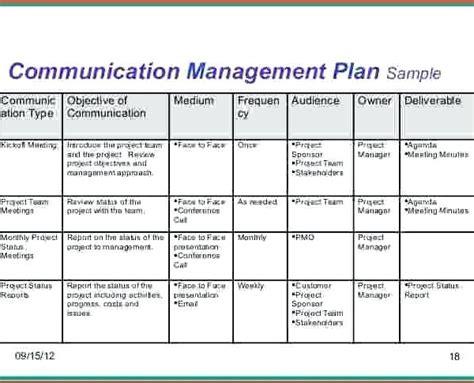 project communication matrix template project communication template azserver info