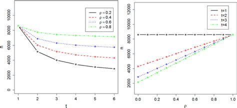 Repeated Cross Sectional Design by Ijerph Free Text On The Analysis Of A Repeated