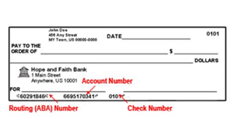 routing number bank of america bank of america routing number ca tx ga il fl ml wa