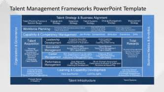 slidemodel com talent management frameworks powerpoint