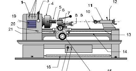 pengertian layout posisi tetap bagian bagian mesin bubut pengertian fungsinya april 2018