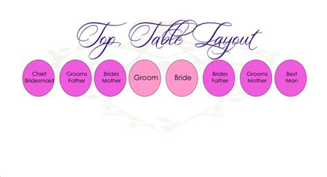 Layout Of Wedding Top Table | 301 moved permanently