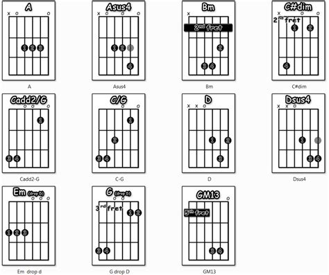 tutorial gitar i won t give up i won t give up jason mraz guitar tutorial video