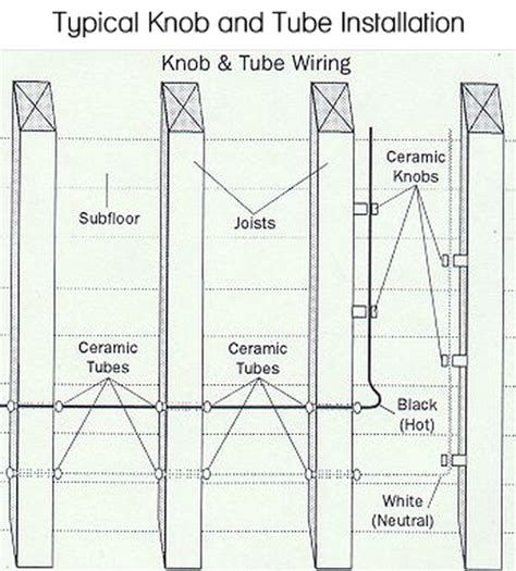 wire outlet wiring diagram schemes