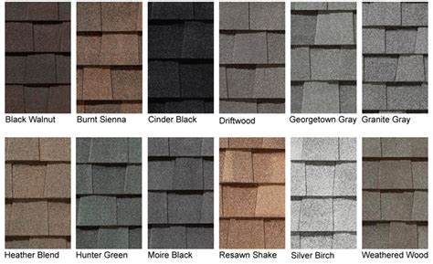colour guide for roofing shingles