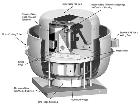 roof mounted exhaust fan information roof mounted exhaust fan intallation details