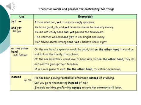 Basic English Writing Skills How To Use Transitions In