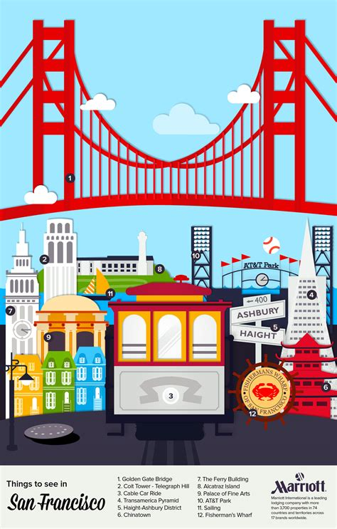 best airbnbs in san francisco things to do in san francisco experience top attractions