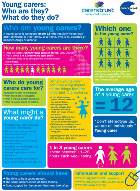 carers allowance section young carers infographic bjfm